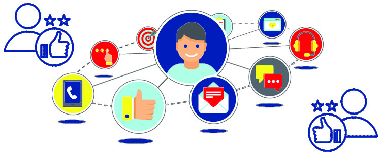 Read more about the article تجربه مشتری  – راز فروش مداوم در رضایت مشتری از ماست